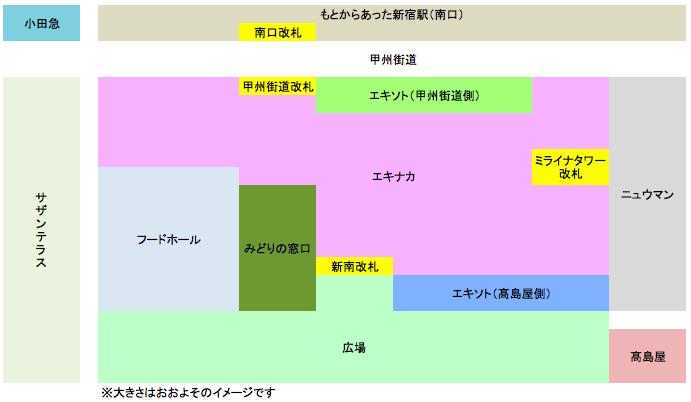 ニュウマン位置関係イメージ図